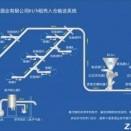 酒厂平房仓稻壳气力输送自动入仓系统